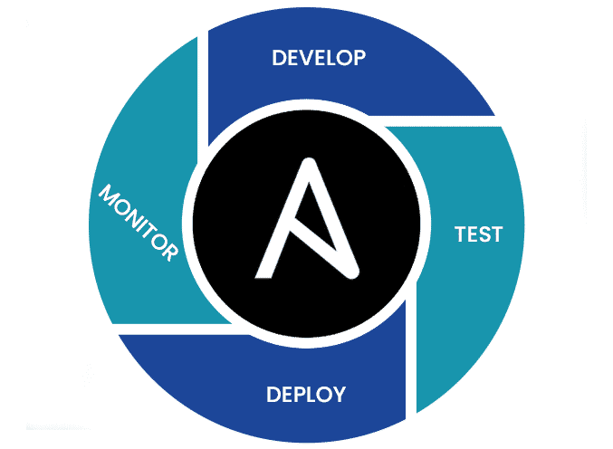 ansible service